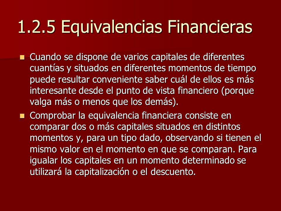 1.2.5 Equivalencias Financieras