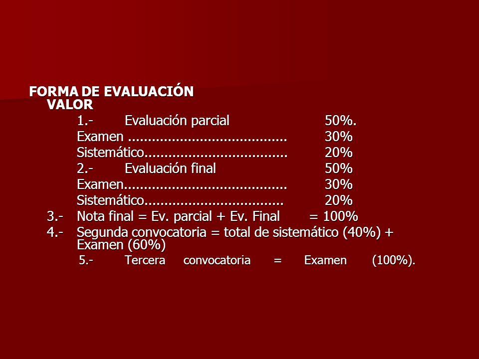 FORMA DE EVALUACIÓN VALOR 1.‑ Evaluación parcial 50%.