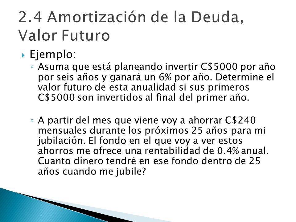 2.4 Amortización de la Deuda, Valor Futuro