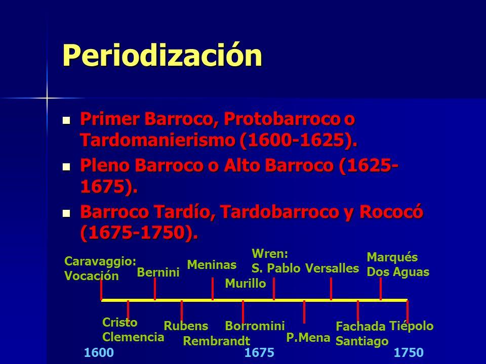 Periodización Primer Barroco, Protobarroco o Tardomanierismo (1600-1625). Pleno Barroco o Alto Barroco (1625-1675).