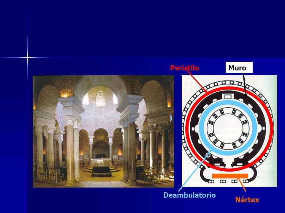 Peristilo Muro Deambulatorio Nártex