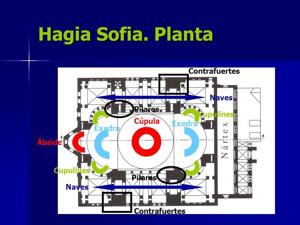 Hagia Sofia. Planta Contrafuertes Naves Pilares Cupulines Cúpula