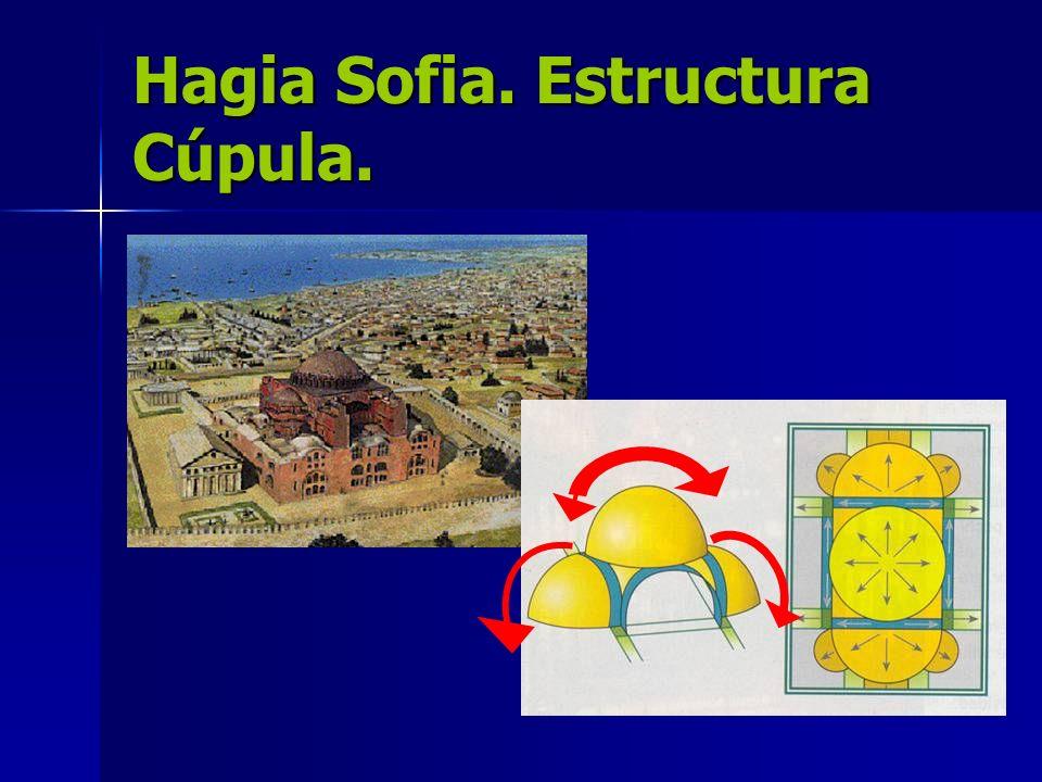 Hagia Sofia. Estructura Cúpula.