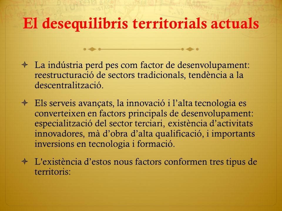 El desequilibris territorials actuals