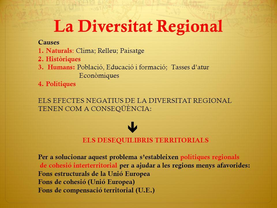 La Diversitat Regional