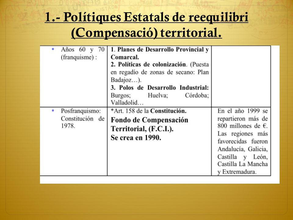 1.- Polítiques Estatals de reequilibri (Compensació) territorial.