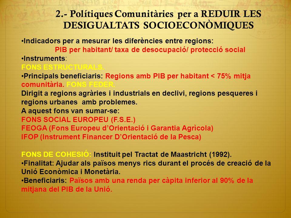 PIB per habitant/ taxa de desocupació/ protecció social