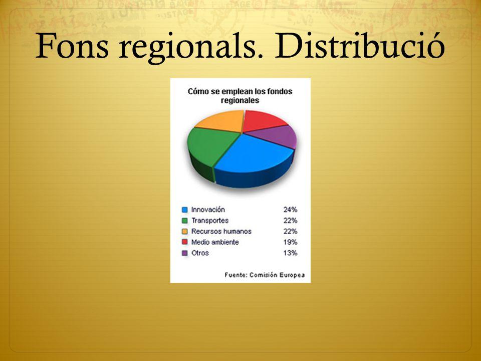 Fons regionals. Distribució