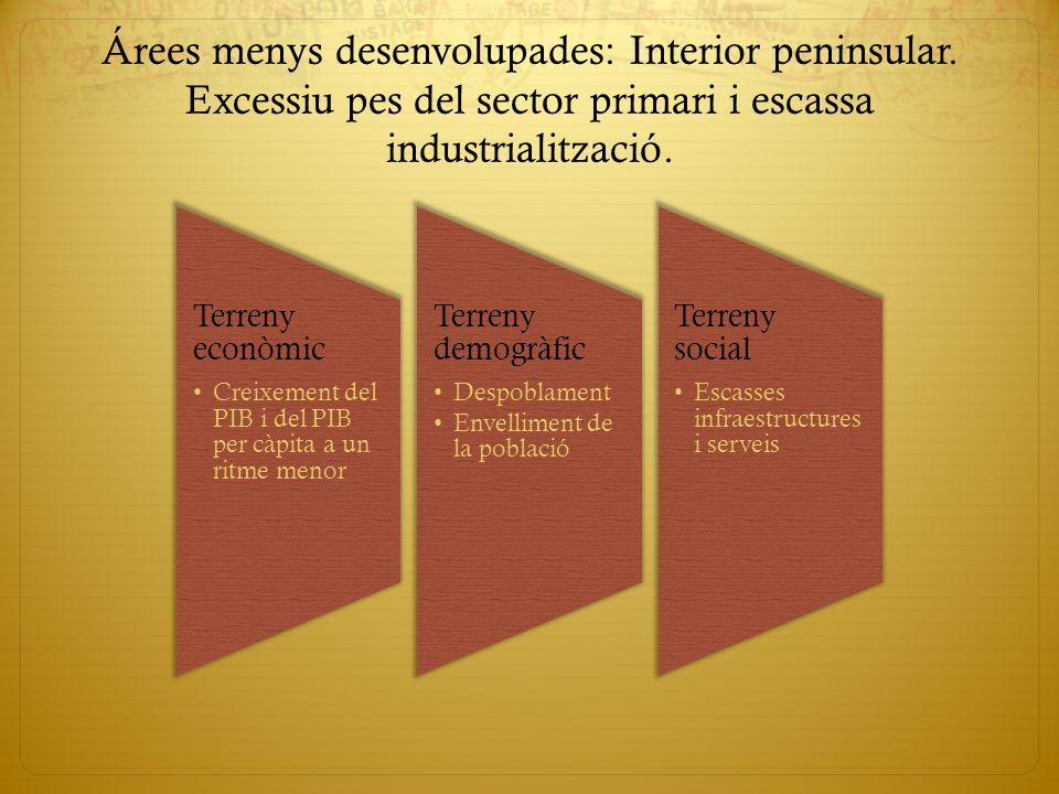 Árees menys desenvolupades: Interior peninsular
