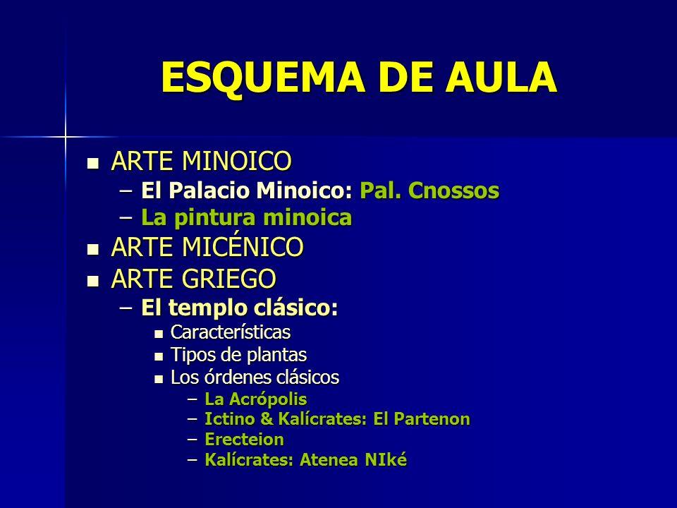 ESQUEMA DE AULA ARTE MINOICO ARTE MICÉNICO ARTE GRIEGO