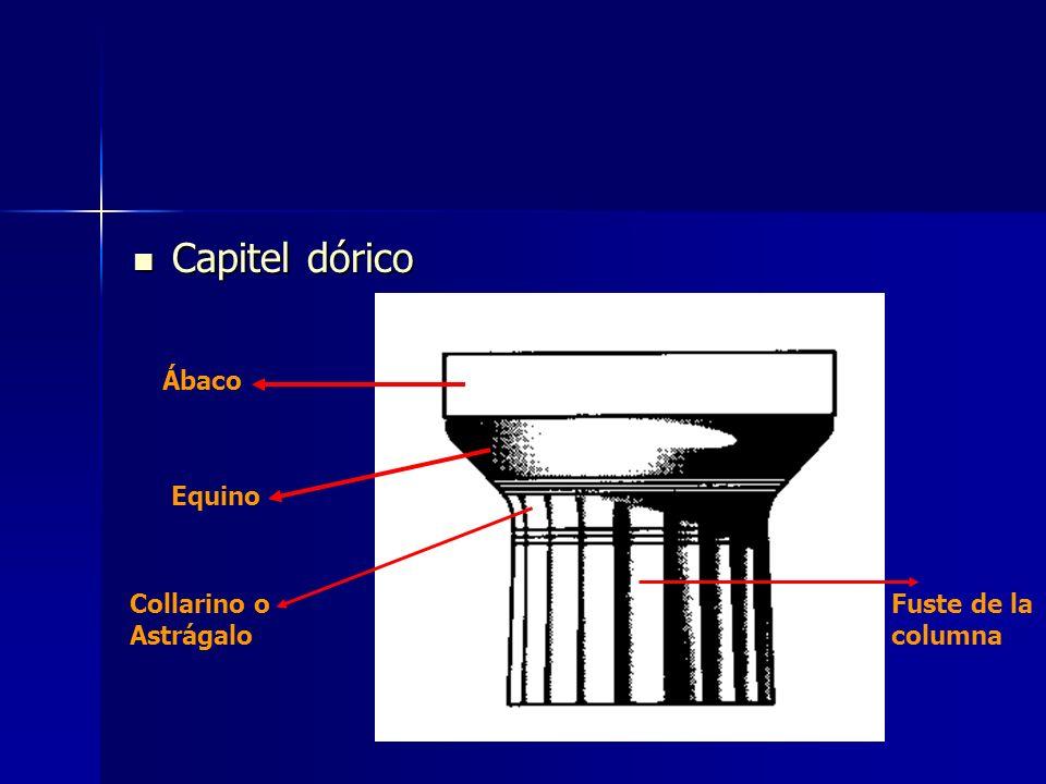 Capitel dórico Ábaco Equino Collarino o Astrágalo Fuste de la columna