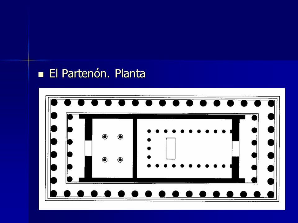 El Partenón. Planta