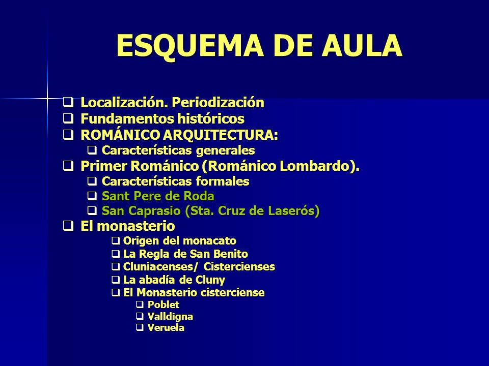 ESQUEMA DE AULA Localización. Periodización Fundamentos históricos