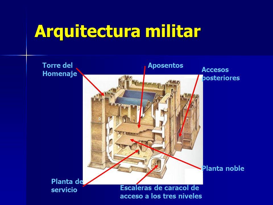 Arquitectura militar Torre del Homenaje Aposentos Accesos posteriores