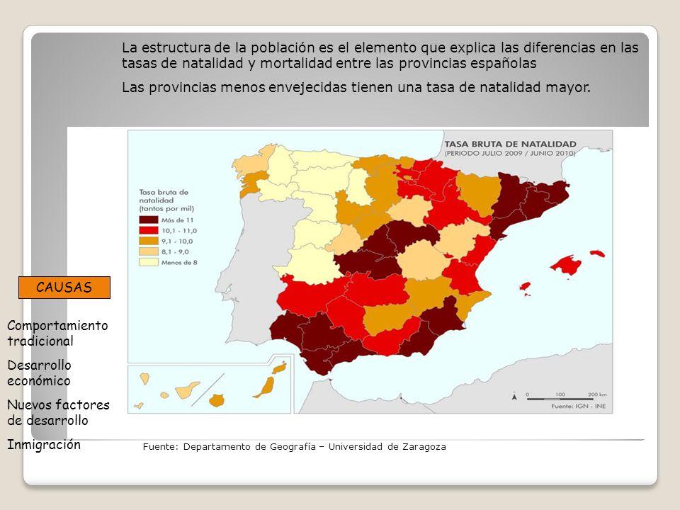Las provincias menos envejecidas tienen una tasa de natalidad mayor.