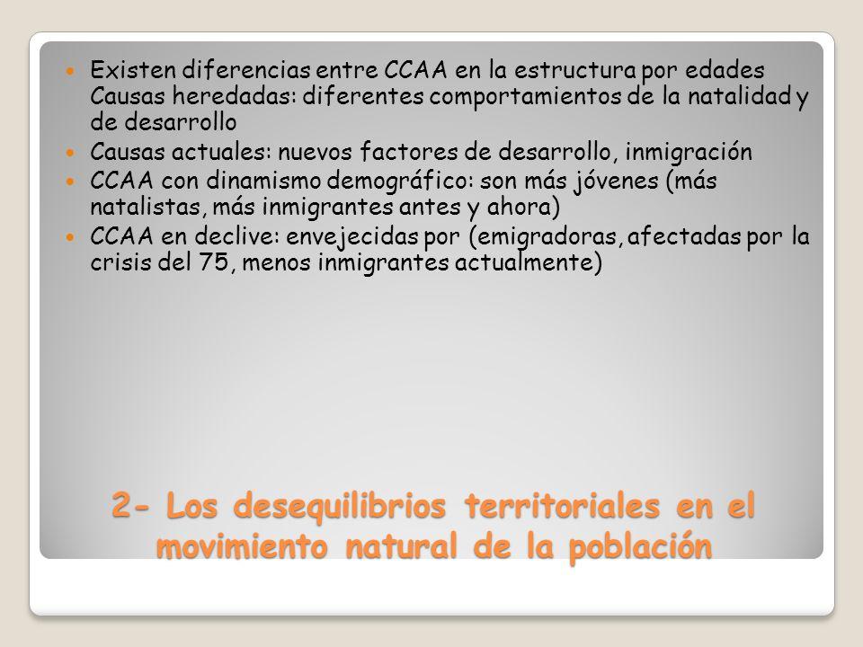 Existen diferencias entre CCAA en la estructura por edades Causas heredadas: diferentes comportamientos de la natalidad y de desarrollo