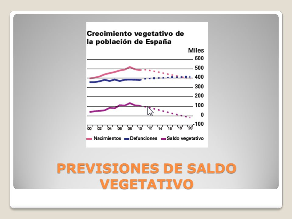 PREVISIONES DE SALDO VEGETATIVO