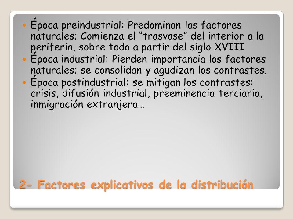 2- Factores explicativos de la distribución