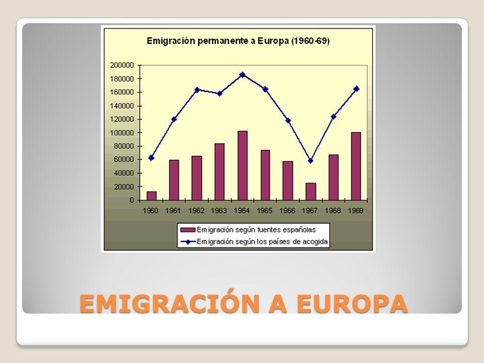 EMIGRACIÓN A EUROPA