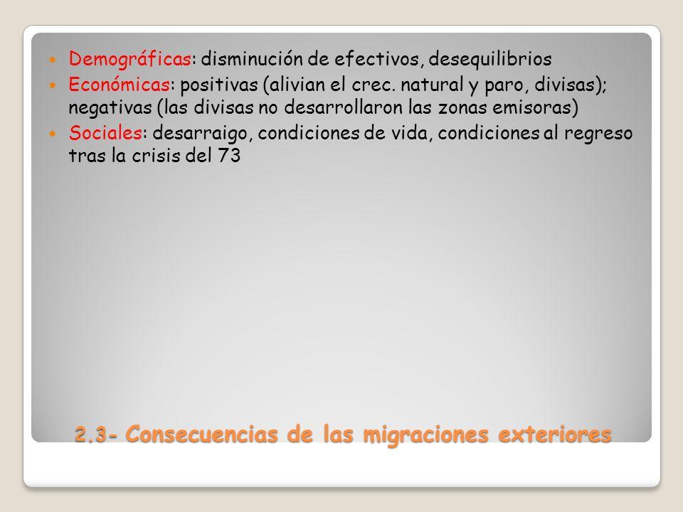 2.3- Consecuencias de las migraciones exteriores