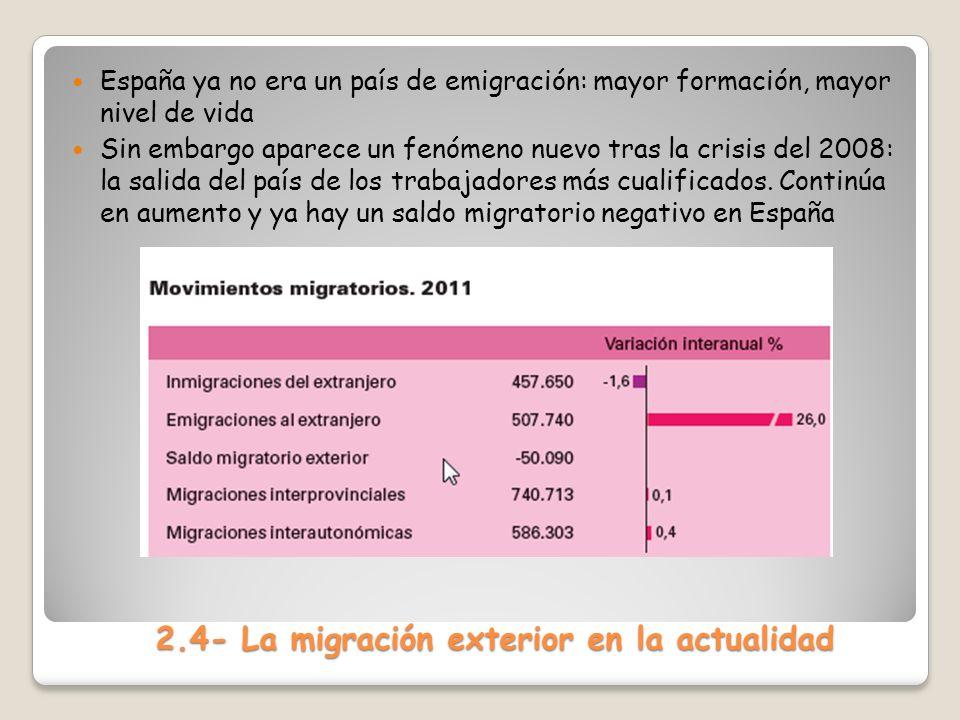 2.4- La migración exterior en la actualidad