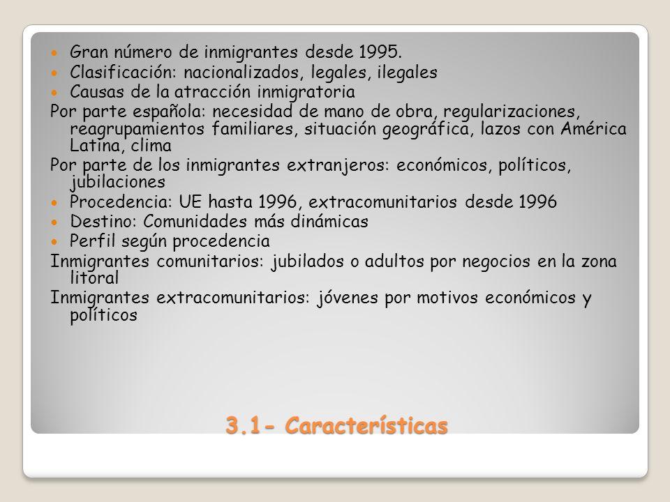 3.1- Características Gran número de inmigrantes desde 1995.