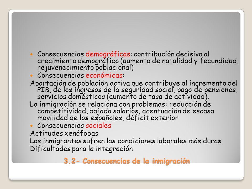 3.2- Consecuencias de la inmigración