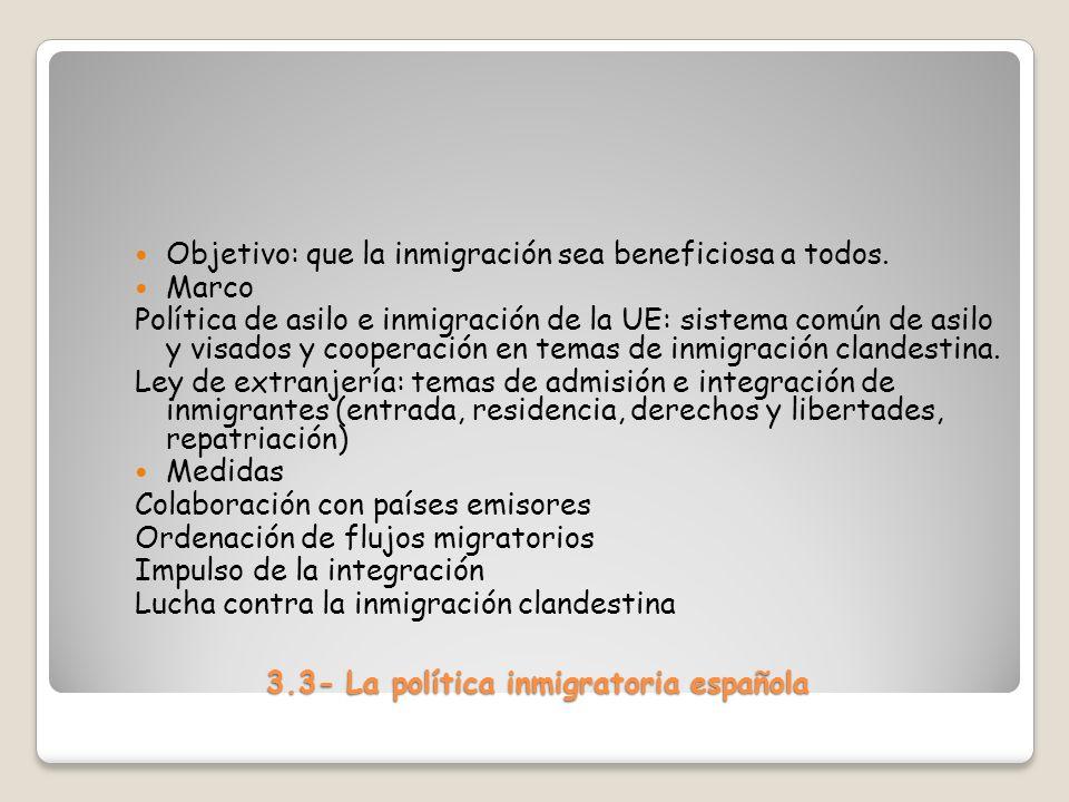 3.3- La política inmigratoria española