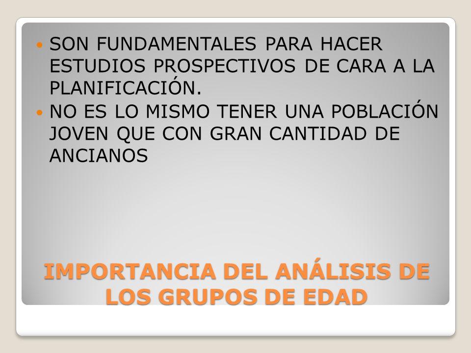 IMPORTANCIA DEL ANÁLISIS DE LOS GRUPOS DE EDAD