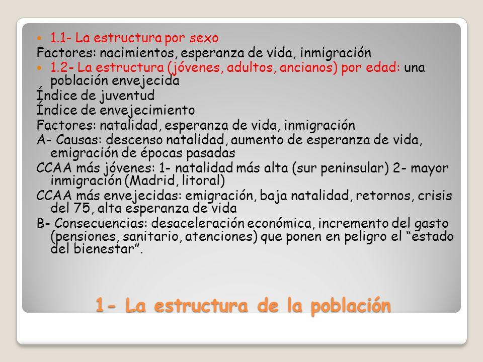 1- La estructura de la población