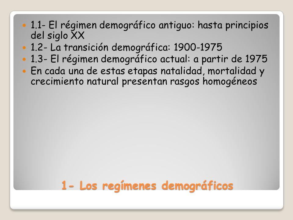 1- Los regímenes demográficos