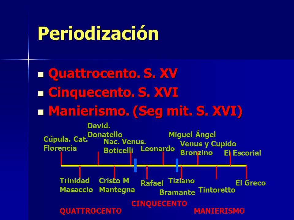 Periodización Quattrocento. S. XV Cinquecento. S. XVI