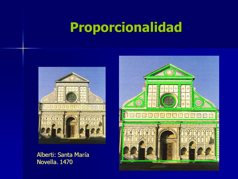 Proporcionalidad Alberti: Santa María Novella. 1470