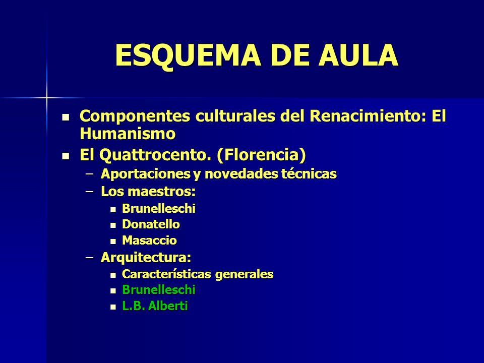 ESQUEMA DE AULA Componentes culturales del Renacimiento: El Humanismo