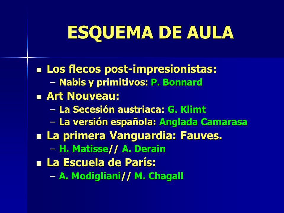ESQUEMA DE AULA Los flecos post-impresionistas: Art Nouveau:
