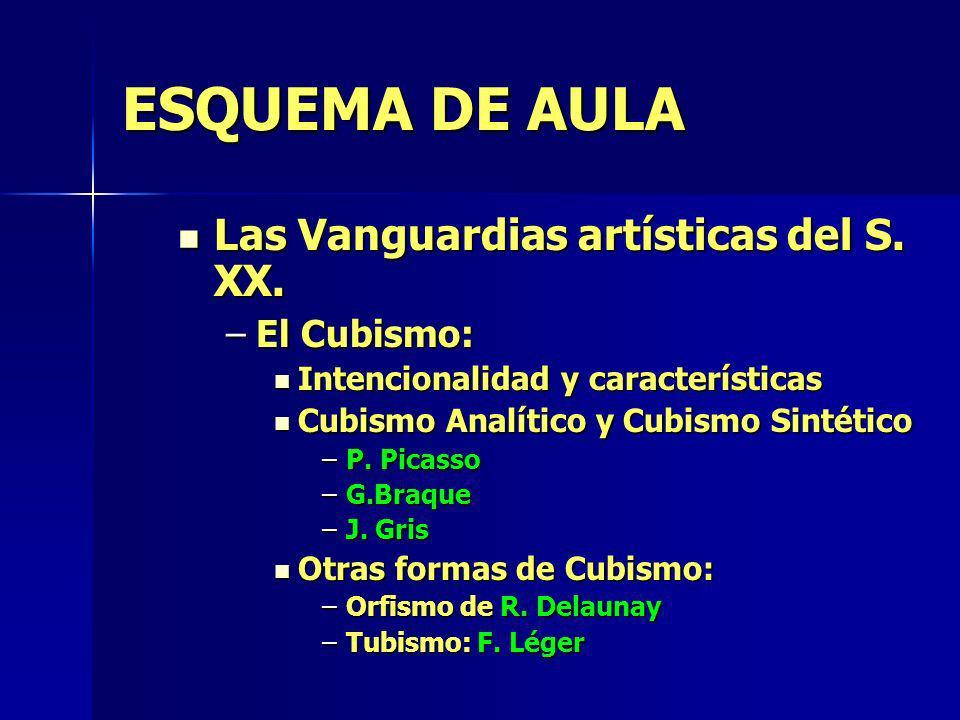ESQUEMA DE AULA Las Vanguardias artísticas del S. XX. El Cubismo: