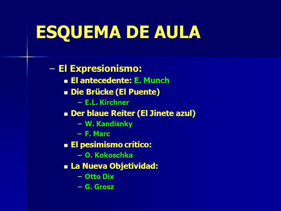 ESQUEMA DE AULA El Expresionismo: El antecedente: E. Munch