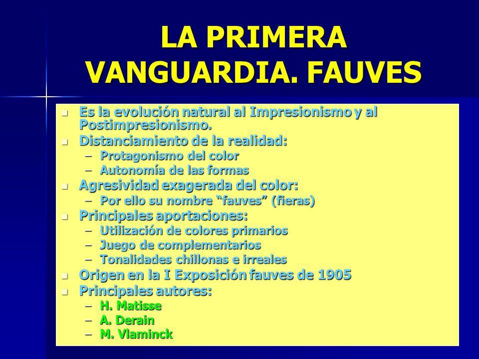 LA PRIMERA VANGUARDIA. FAUVES