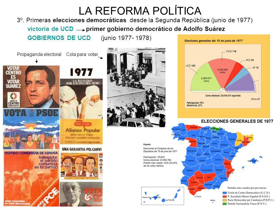 LA REFORMA POLÍTICA3º. Primeras elecciones democráticas desde la Segunda República (junio de 1977)