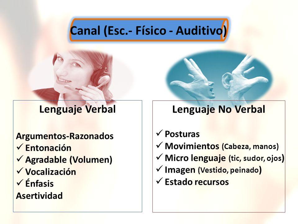 Canal (Esc.- Físico - Auditivo)