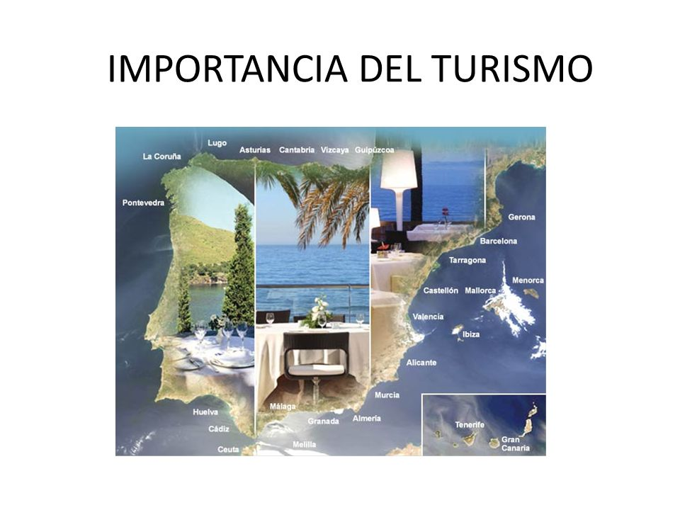 IMPORTANCIA DEL TURISMO