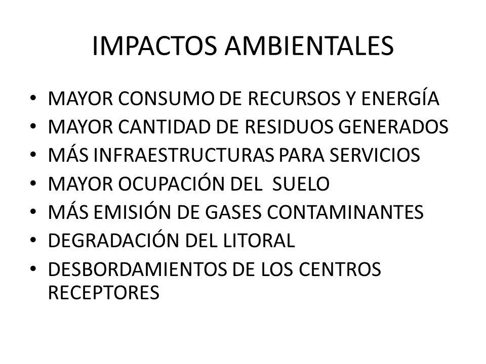 IMPACTOS AMBIENTALES MAYOR CONSUMO DE RECURSOS Y ENERGÍA