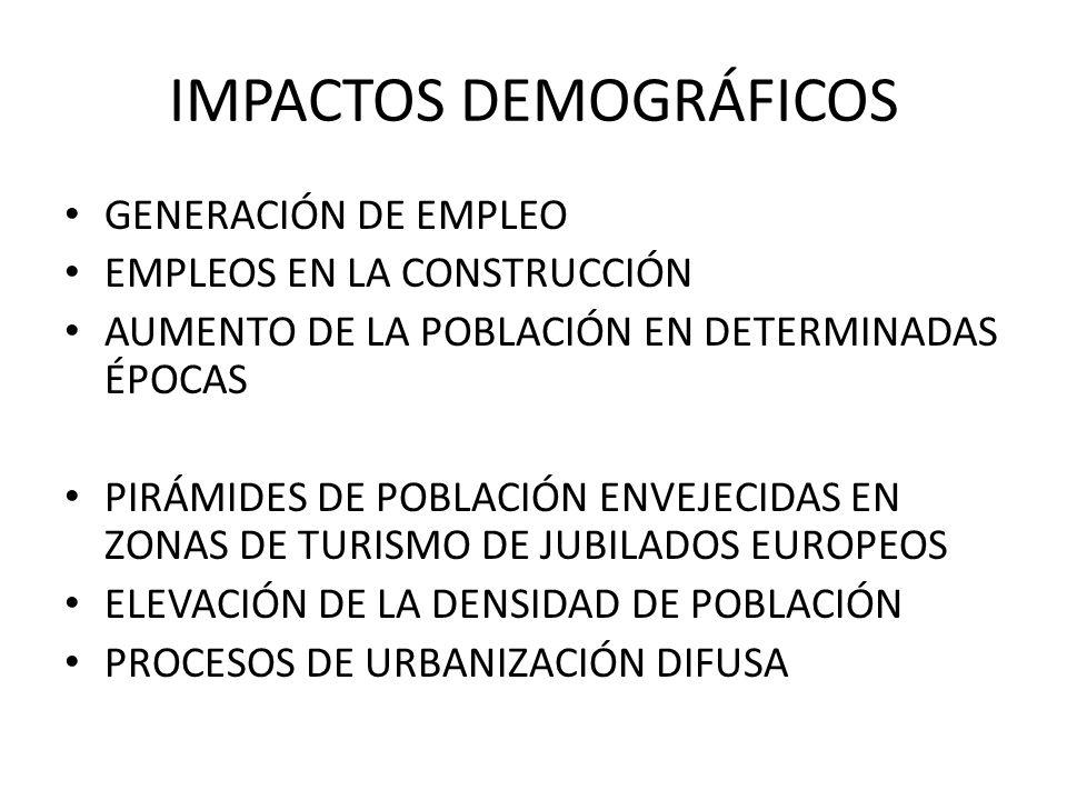 IMPACTOS DEMOGRÁFICOS