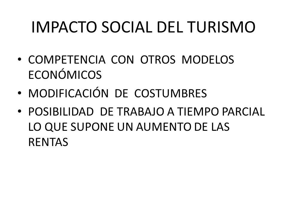 IMPACTO SOCIAL DEL TURISMO