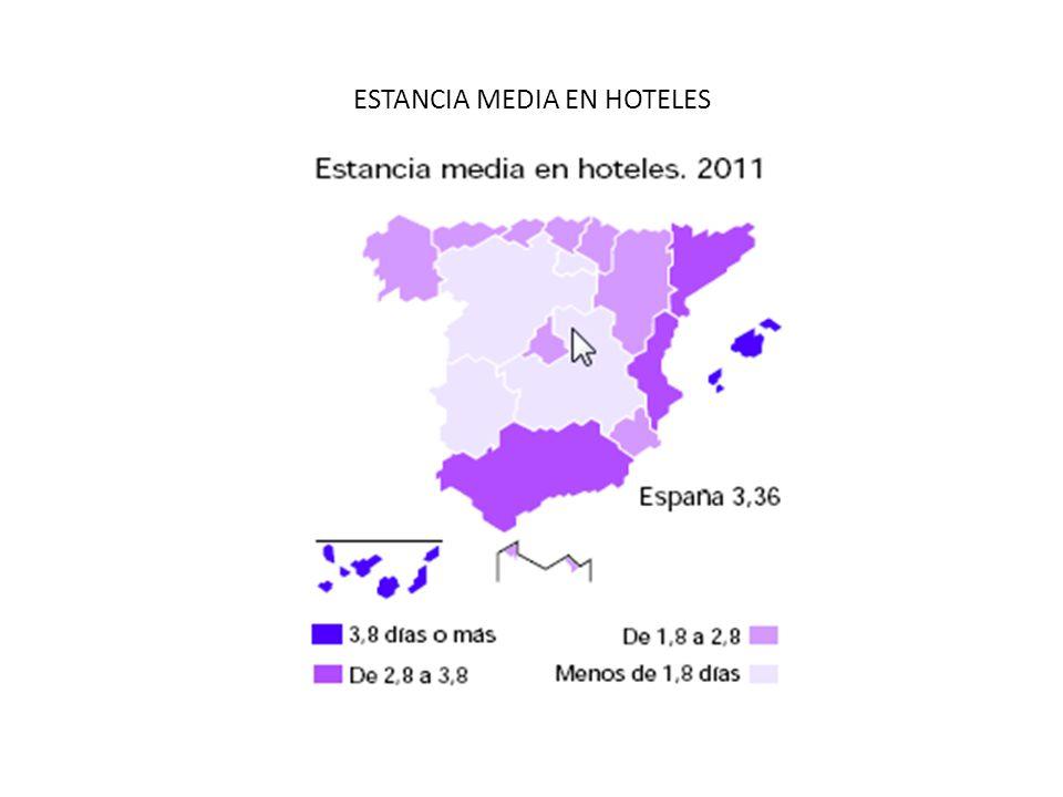 ESTANCIA MEDIA EN HOTELES