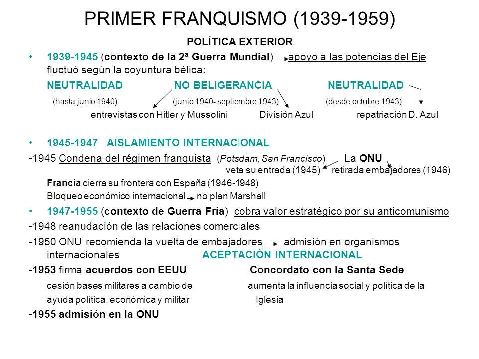 PRIMER FRANQUISMO (1939-1959) POLÍTICA EXTERIOR