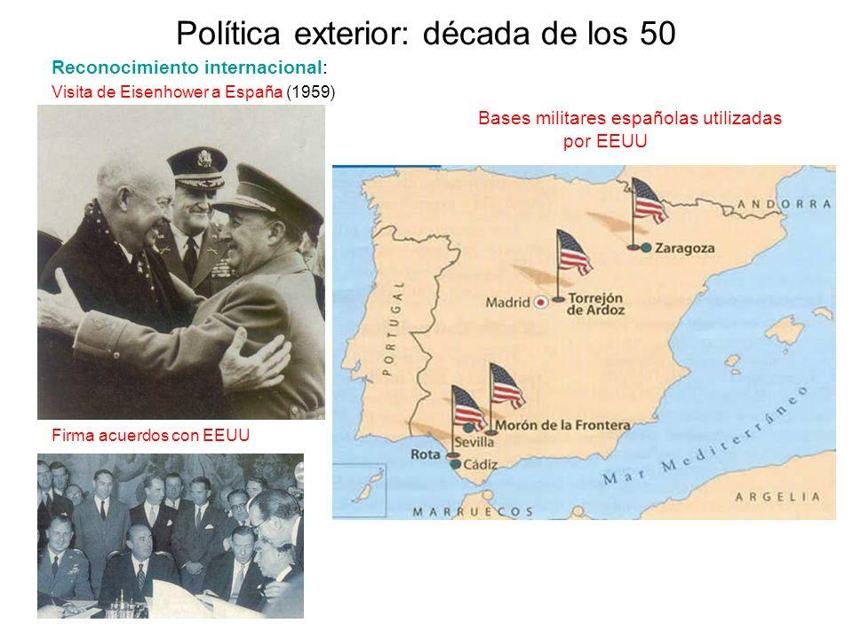 Política exterior: década de los 50