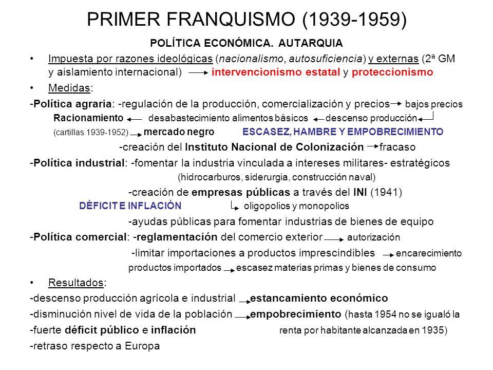 POLÍTICA ECONÓMICA. AUTARQUIA