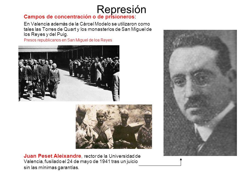 Represión Campos de concentración o de prisioneros: