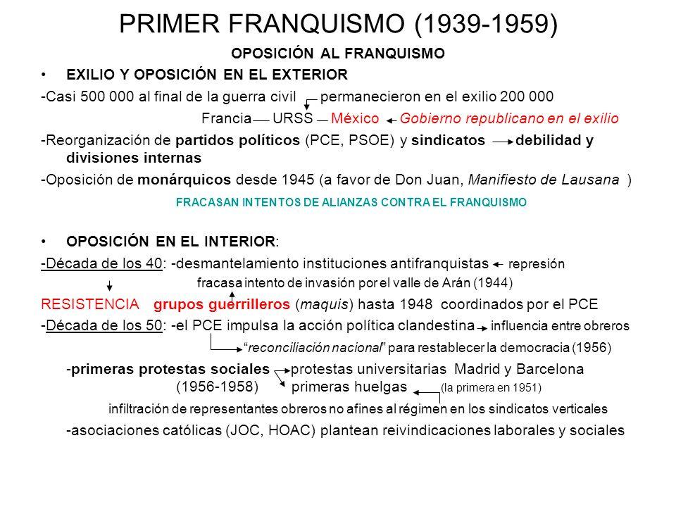 OPOSICIÓN AL FRANQUISMO
